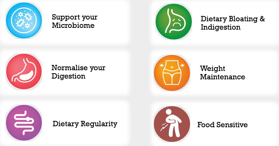 kfibre benefits